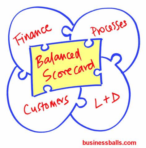 Balanced_scorecard_pic13
